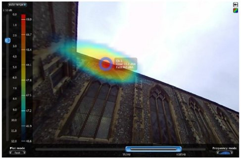 acoustic camera view of sound leakage from a church roof