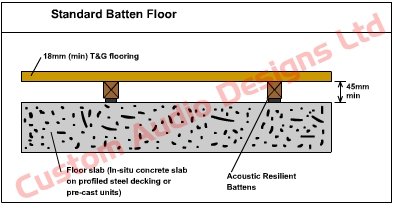 Floor Treatment Should Be Installed In Accordance With Manufacturers Instructions