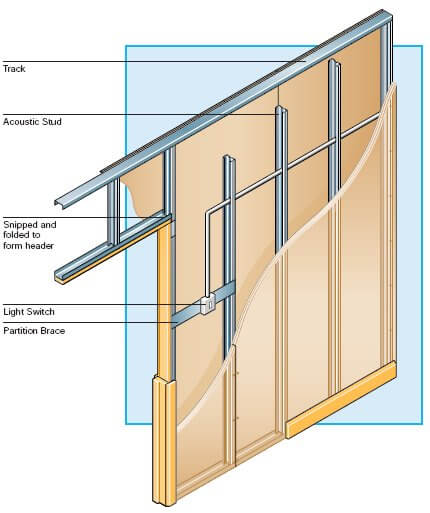 Metal Stud Partition Walls : Acoustic studs metal and track
