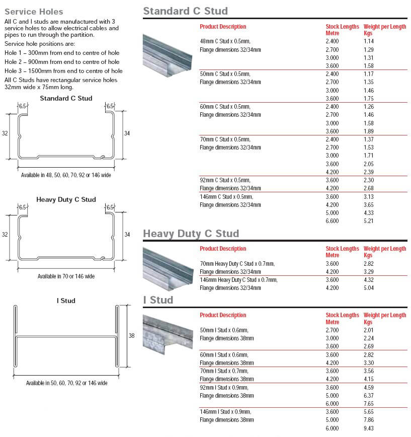 wiring diagram for pioneer deh 2200ub stereo  wiring  get