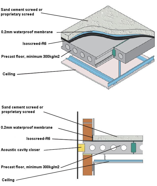 Resilient Flooring Thickness