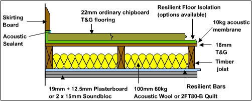 tecsound 2FT80 floor installation guides